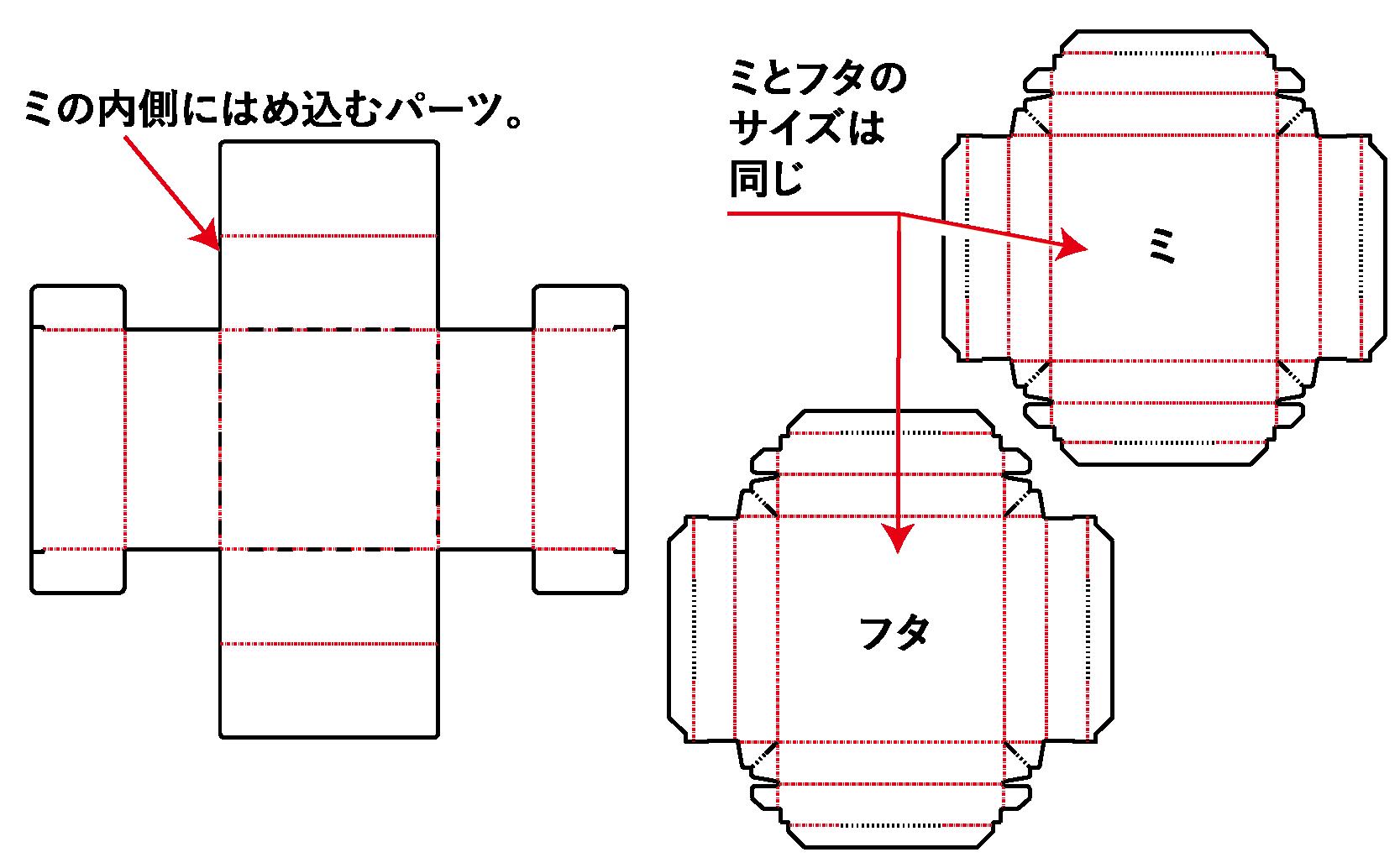 インロー式組箱