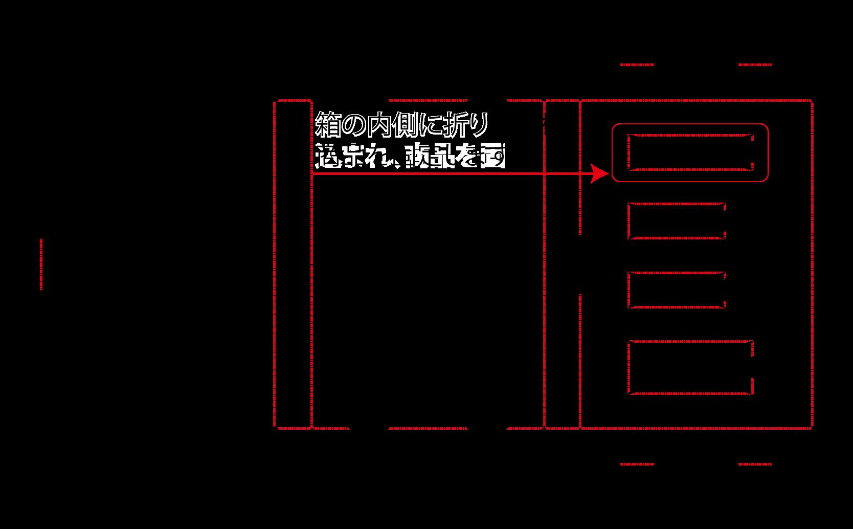 商品のサイズに合わせた箱一体型のゲス