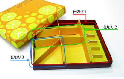 紙製のパッケージ・仕切りを使ったエコなパッケージ